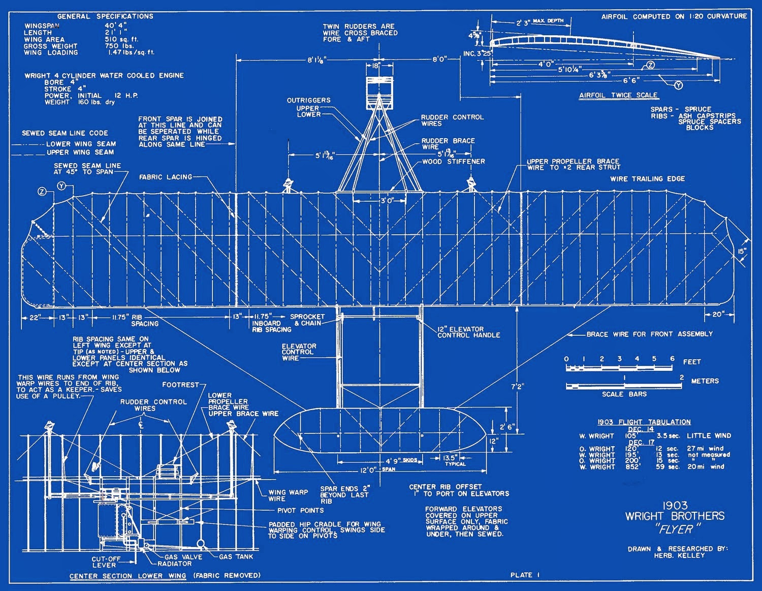 Raaques blueprint films and pakistan blueprint of an old airplane malvernweather Choice Image