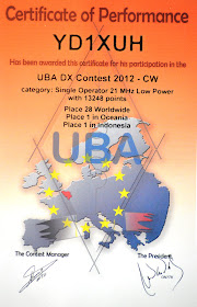 UBA DX CONTEST 2012