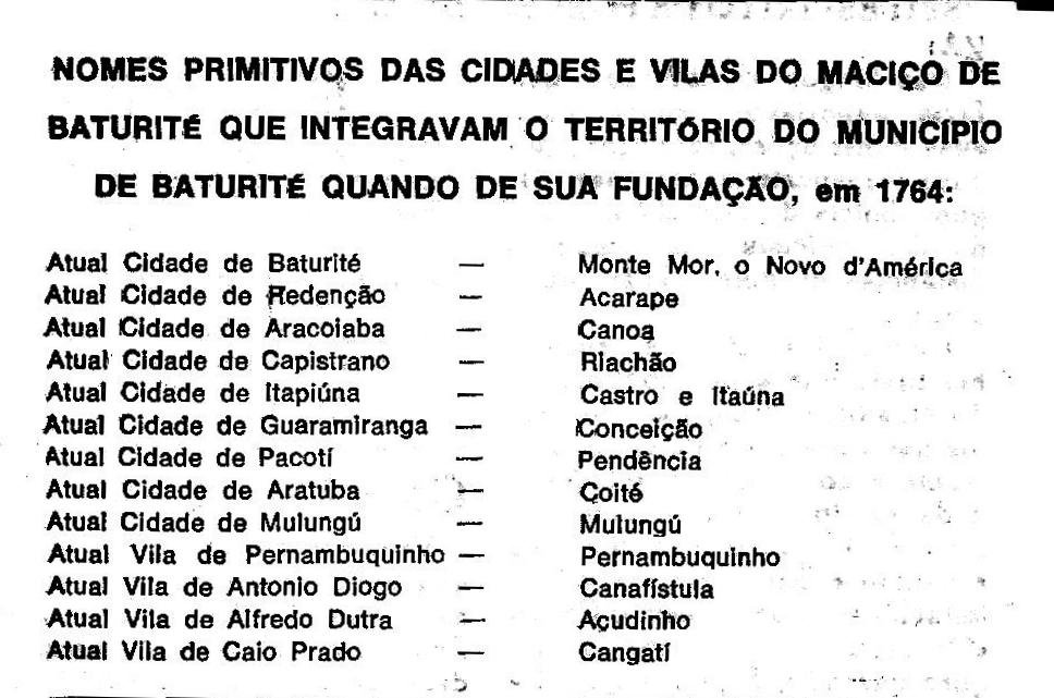 NOMES PRIMITIVOS DAS CIDADES E VILAS DO MACIÇO DE BATURITÉ