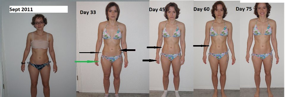 Studies p90x schedule weight loss for