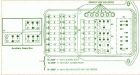 190e fuse box layout - wiring diagrams site dress-star-a -  dress-star-a.geasparquet.it  geas parquet