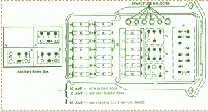Fuse Box Mercedes Benz 1986 190e Diagram