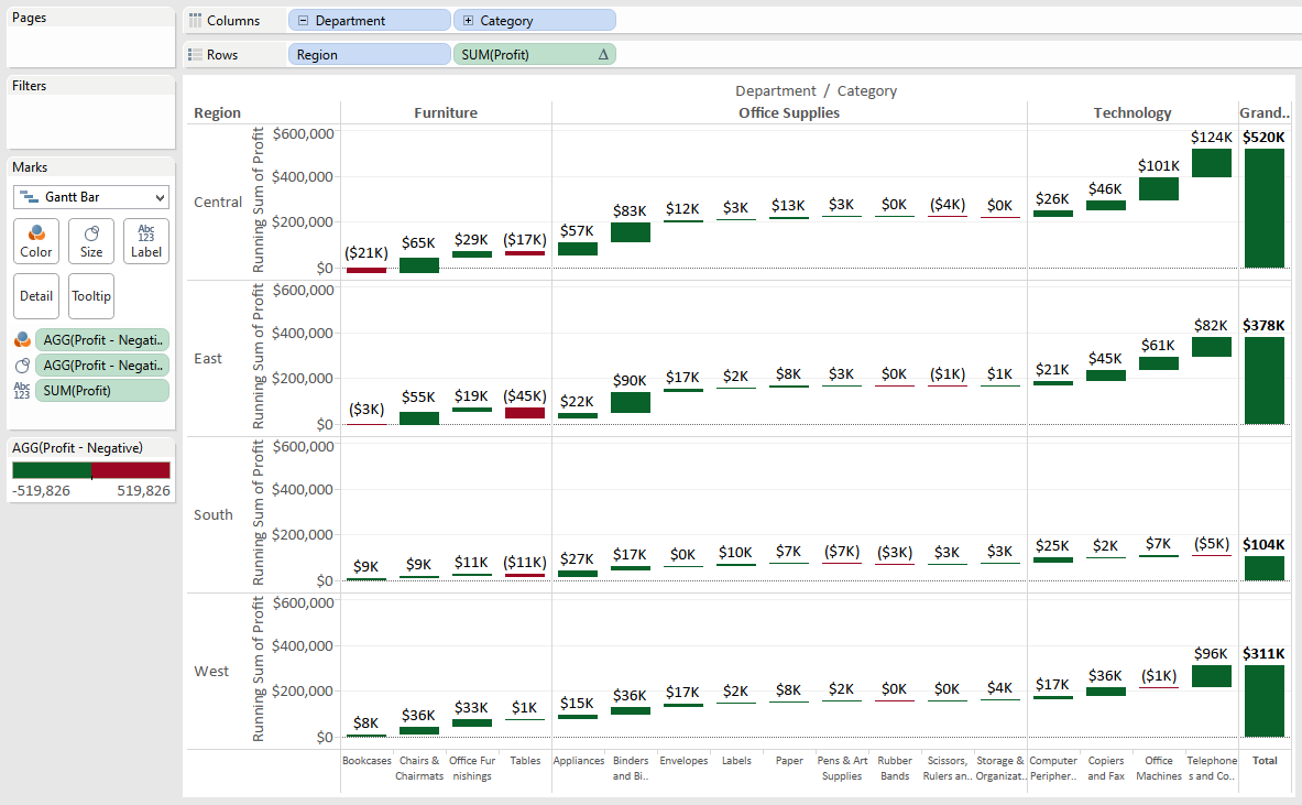 The Vizioneer Day 18 Waterfall Chart – Waterfall Chart