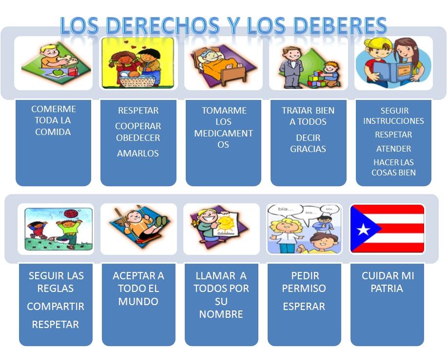 DERECHOS Y DEBERES DE LOS NIÑOS - Imagui