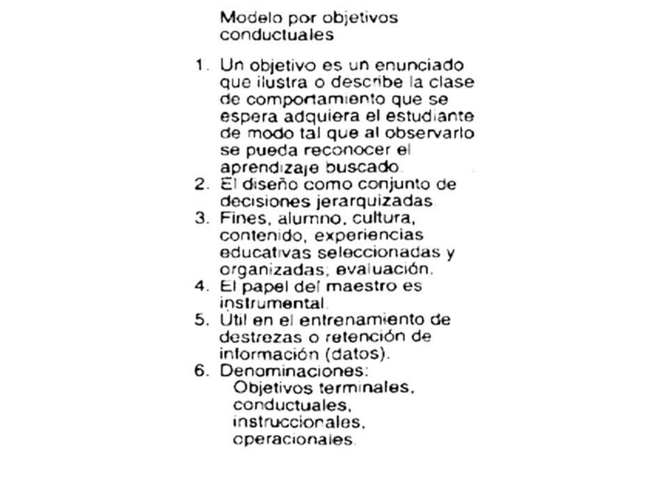 Modelo por Objetivo Conductuales