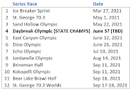 Utah Triathlon Championship Series