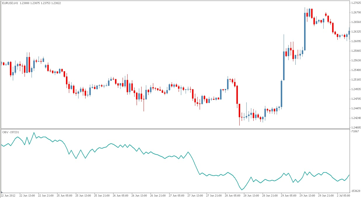 How do i use an arbitrage strategy in forex trading