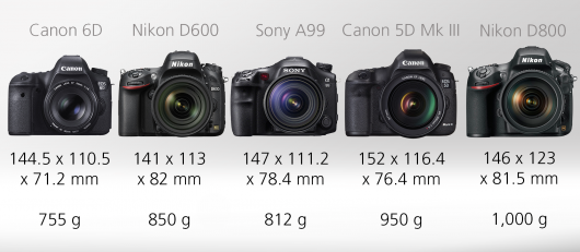 Canon 6D, Nikon D600, Sony A99, Canon 5D Mk III, Nikon D800