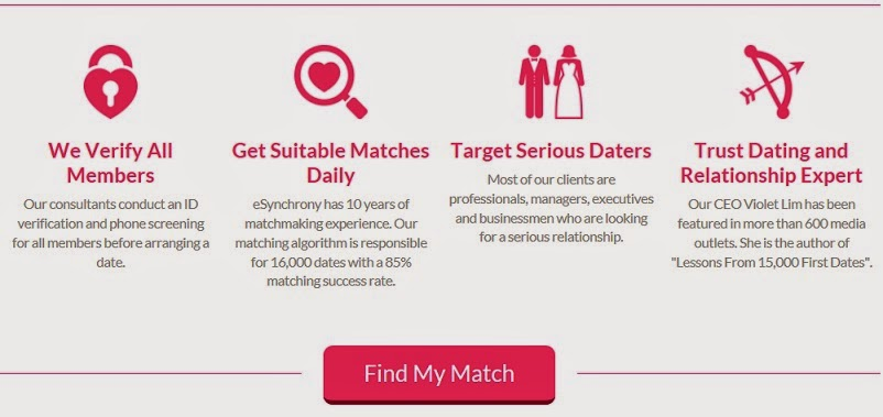 Why dating websites don't work-in-Low Hutt