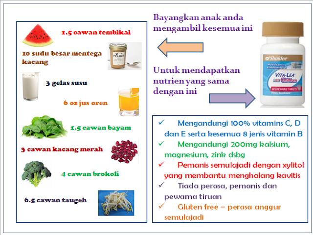 Multivitamin terbaik untuk anak, vitamin anak; anak demam; kurang selera; tak suka makan sayur