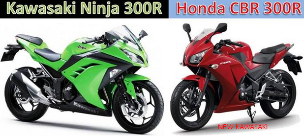 Comparison with the Kawasaki Ninja three hundred, Honda CBR300R along with 2014 Honda CBR250R