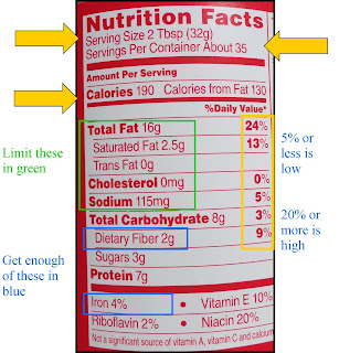 Nutrition label, basic label reading, how do you read a nutrition label, servings, calories, nutrition, diet, weight loss, healthy living
