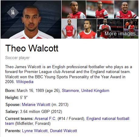 Theo Walcott Profil Biografi Pemain Sepak Bola Dunia