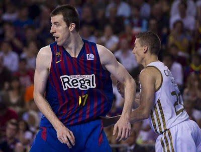 Spanish Basketball ACB