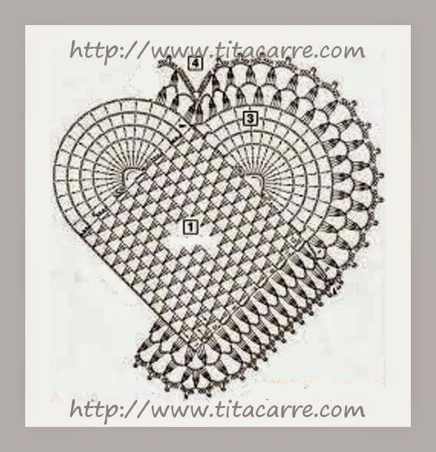 Sousplat Coração\ Heart em crochet