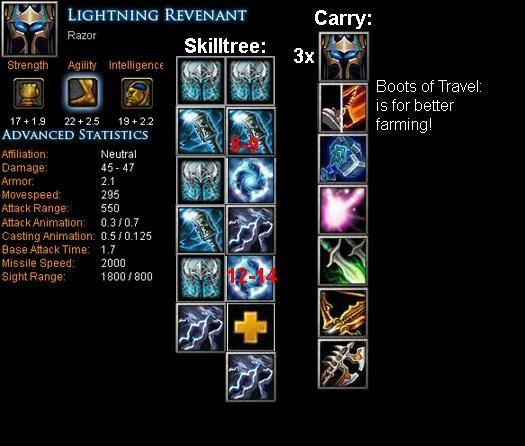 Lightning Revenant Razor Item Build Skill Build Tips