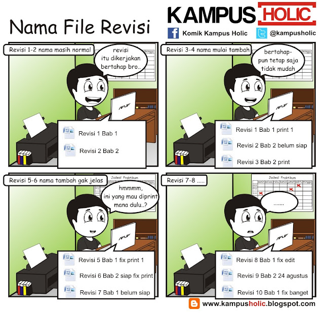 #245 Nama File Revisi
