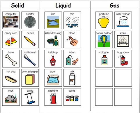 ... Solids Liquids And Gases Worksheets 1st Grade. | Free Download Or