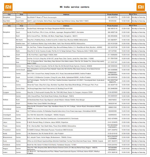 Xiaomi Service centres in India