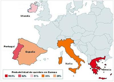 la proxima guerra mapa probabilidad quiebra en europa