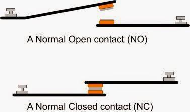 relay dalam keadaan NO dan NC