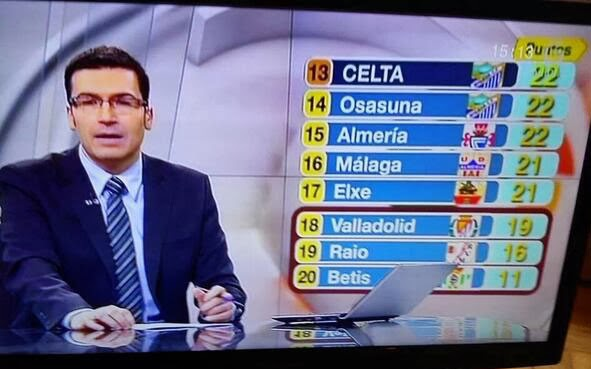 Gazapos en periodismo deportivo, TVG, clasificación liga