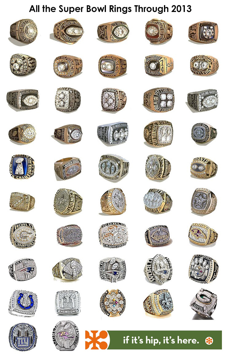 http://ifitshipitshere.blogspot.com/2013/02/super-serious-super-bowl-ring-bling.html
