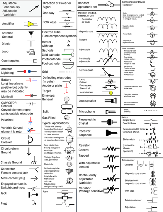 Electrical Wiring Symbols Symbols For Electrical