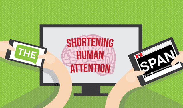 Shortening human attention span...and what it means for marketers