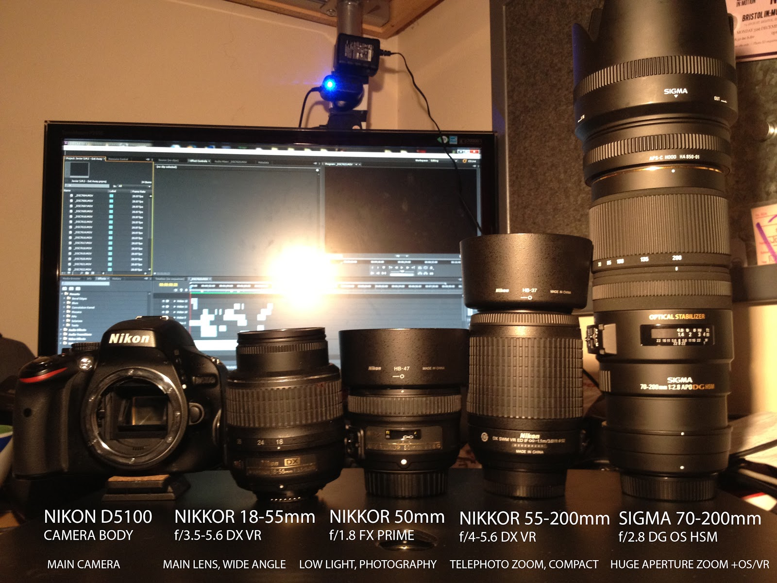 lens basics understanding camera lenses - HD1600×1200