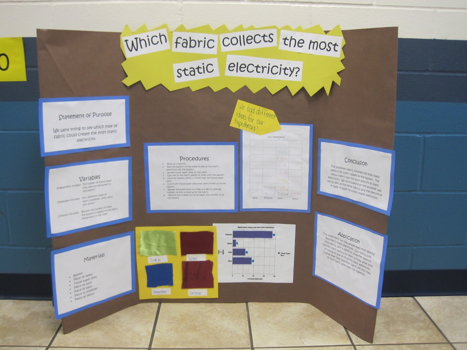 electricity science projects