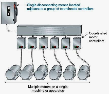 Electrical rules and calculations for air conditioning for Electric motor heat load calculation