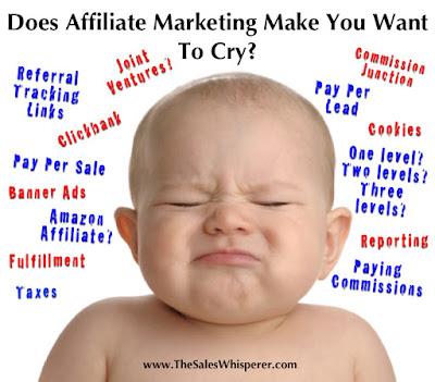 Cara Menjual,Promosi,Pemasaran,Marketing Produk Bisnis Affiliasi Online Yang Efektif