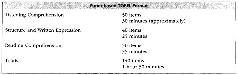 structure of an essay toefl