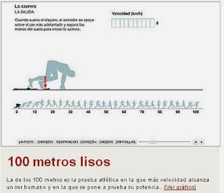 http://www.elpais.com/comunes/2007/mundial-atletismo/multimedia.html