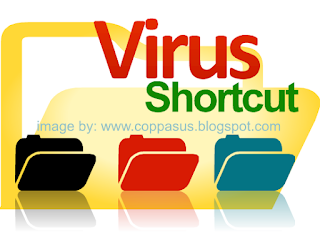 Trick Manual Menghapus VIRUS SHORTCUT