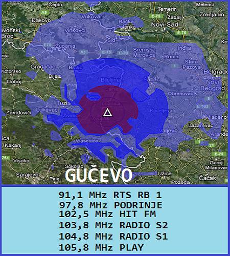 Mapa pokrivenosti Gučevo