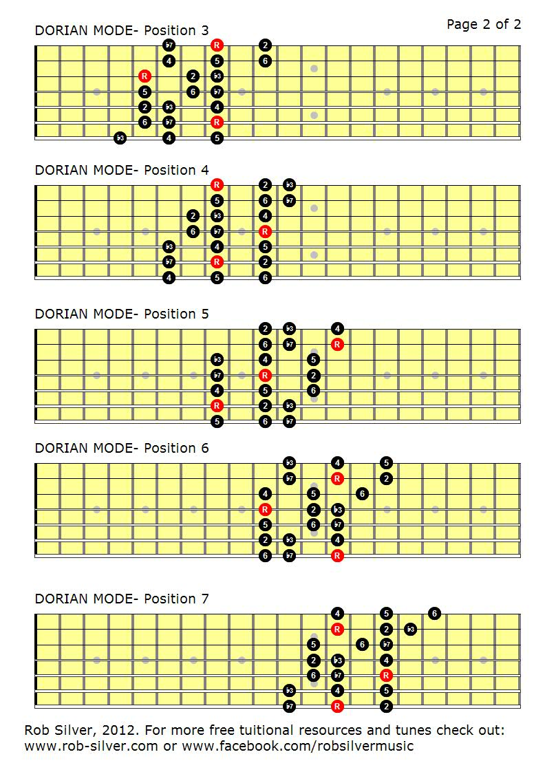 Here for a full list of all the free guitar resources on my blog