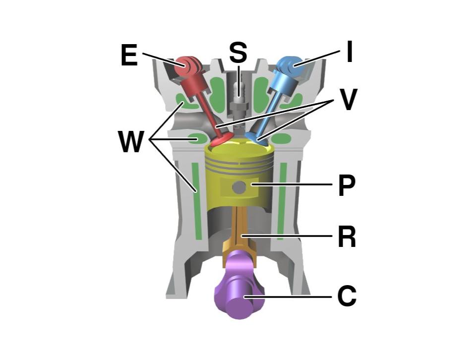 ar s biodiesel diesel engine diagram