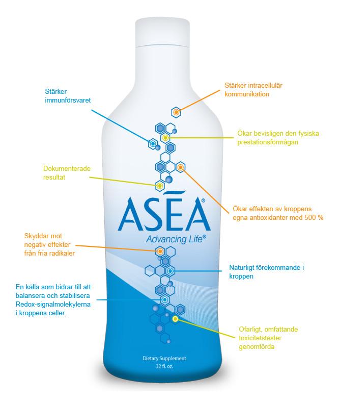 Ett aktivt vatten