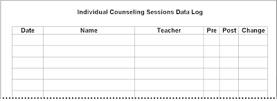 Counselors use Individual Counseling Sessions Data Logs to show the difference that their sessions make with students.