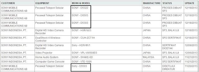 Sony 2014 Xperia Models
