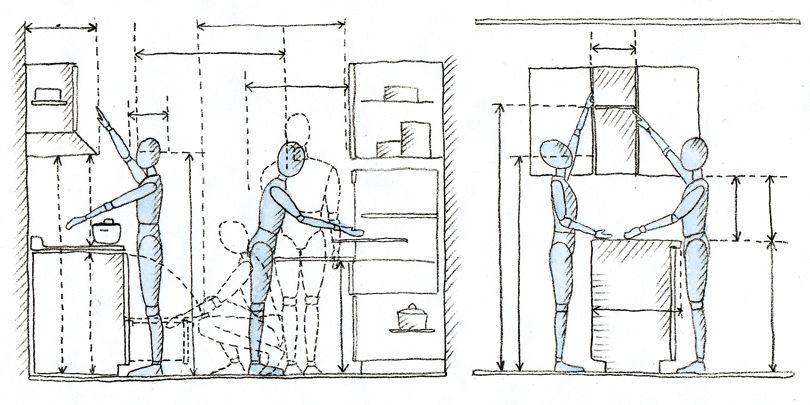 Metodologia de investigacion dise o ll natalie for Cocina definicion arquitectura