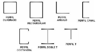 M a c o n s t r u c c i o n perfiles metalicos for Perfiles de estanterias metalicas