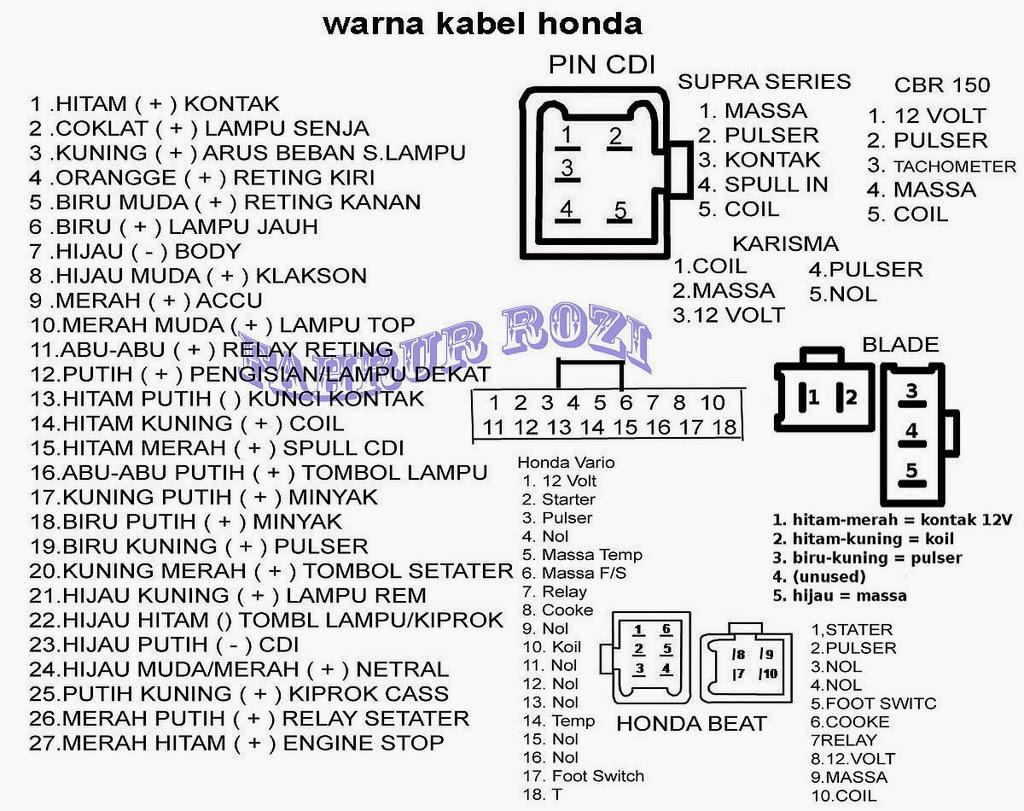 Skema Kelistrikan Motor  Honda Kabel
