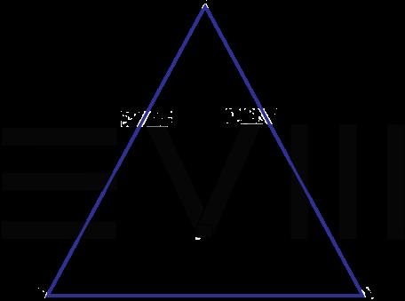 EVM128