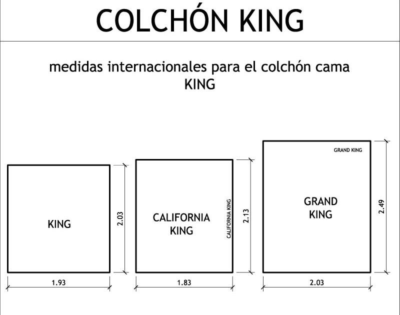 Medidas arquitect nicas y de arquitectura medidas de un for Medidas de cama super king
