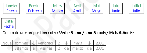 Vocabulaire Date Français_Espagnol