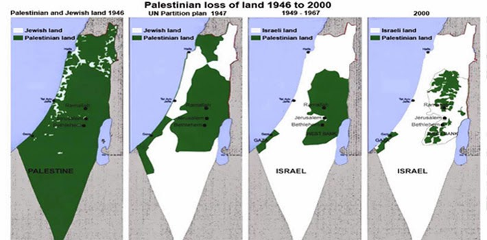 Palestinian Lost Of Land
