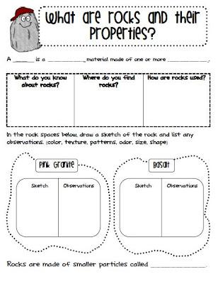Properties Of Rocks Worksheet - Delibertad